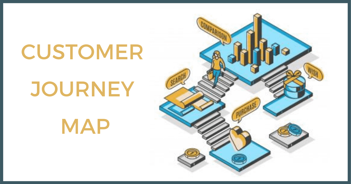 customer journey map - aroundigital