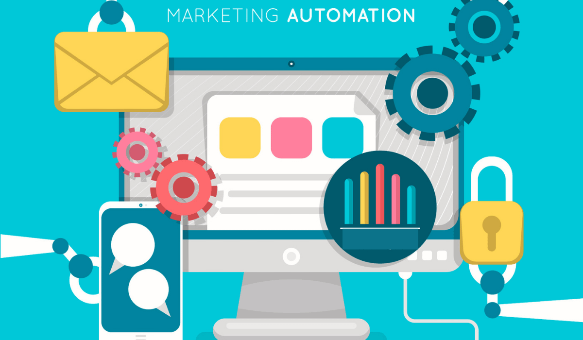 marketing automation trend 2021