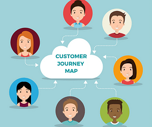 CUSTOMER JOURNEY MAPPA