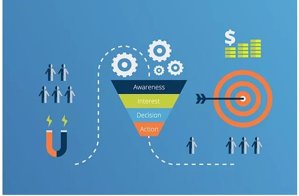 Lead Nurturing: perché è importante per la tua strategia marketing