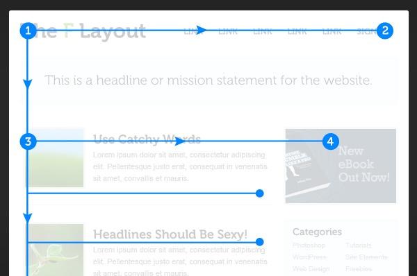 design-sito-lead-generation