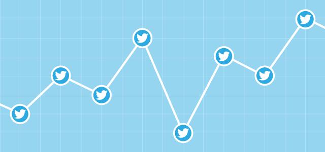 twitter-insights
